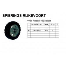 Wiel 250mm 800kg rubber