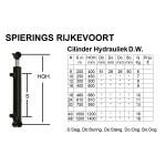 Cilinder hydr. S 200mm, Db 51mm, DW